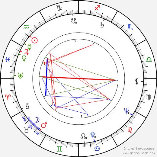 Silvio Narizzano tema natale, oroscopo, Silvio Narizzano oroscopi gratuiti, astrologia