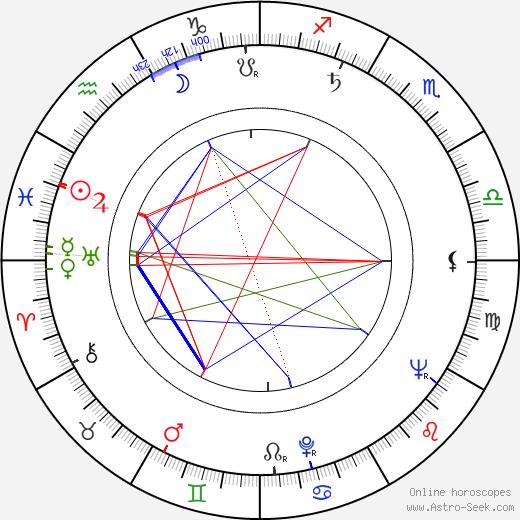 Wil Zuidema astro natal birth chart, Wil Zuidema horoscope, astrology