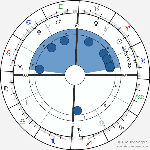 César Chávez wikipedia, horoscope, astrology, instagram
