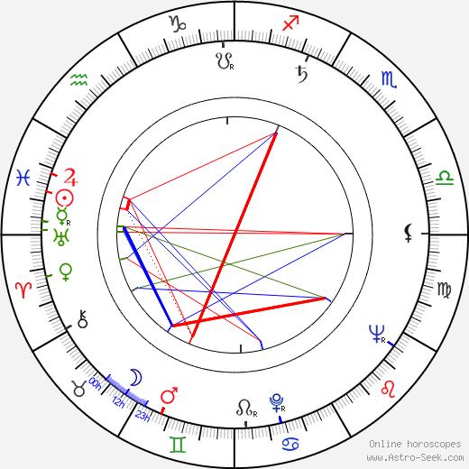 Dick Hyman astro natal birth chart, Dick Hyman horoscope, astrology
