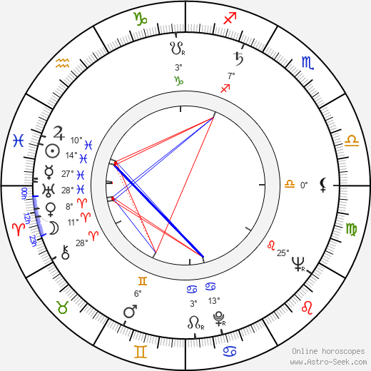 Jack Cassidy birth chart, biography, wikipedia 2019, 2020