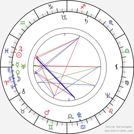 Jack Cassidy birth chart, Jack Cassidy astro natal horoscope, astrology