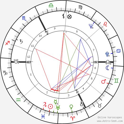 Mario Baroni astro natal birth chart, Mario Baroni horoscope, astrology