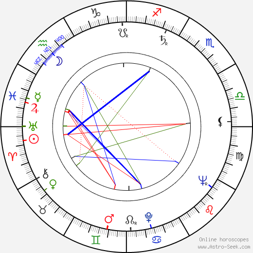 Мартин Флейшман Martin Fleischmann день рождения гороскоп, Martin Fleischmann Натальная карта онлайн