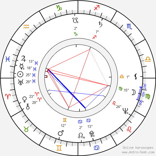 Patrick Allen birth chart, biography, wikipedia 2019, 2020