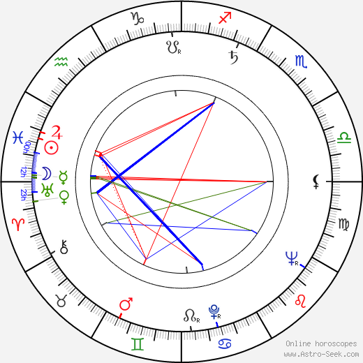 Thayer David tema natale, oroscopo, Thayer David oroscopi gratuiti, astrologia