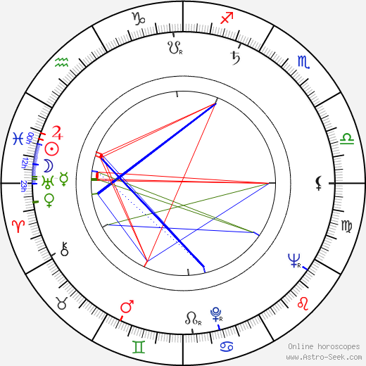 Werner Ehrlicher birth chart, Werner Ehrlicher astro natal horoscope, astrology