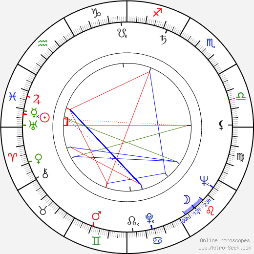Wolfgang Grönebaum birth chart, Wolfgang Grönebaum astro natal horoscope, astrology