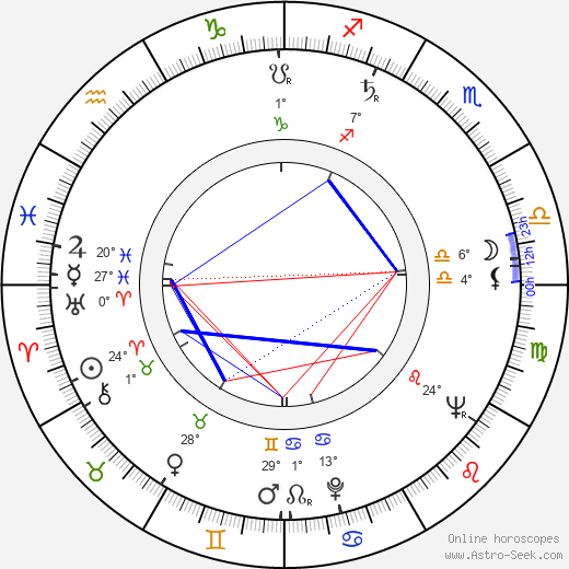 Ernest Day birth chart, biography, wikipedia 2019, 2020
