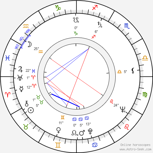 Graham Ashley birth chart, biography, wikipedia 2019, 2020