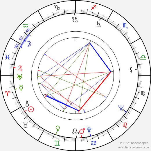 Graham Ashley astro natal birth chart, Graham Ashley horoscope, astrology