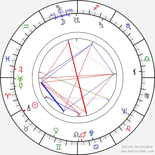 Jiří Kovtun tema natale, oroscopo, Jiří Kovtun oroscopi gratuiti, astrologia
