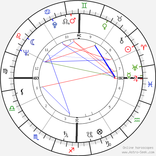 Joan Quigley astro natal birth chart, Joan Quigley horoscope, astrology