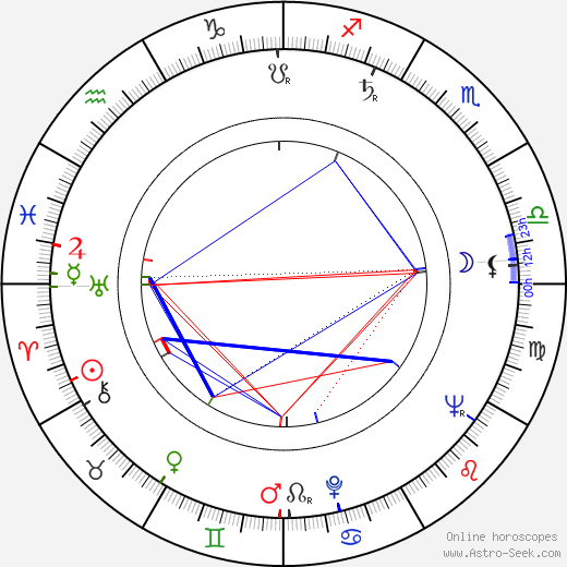 Karel Vrtiška astro natal birth chart, Karel Vrtiška horoscope, astrology