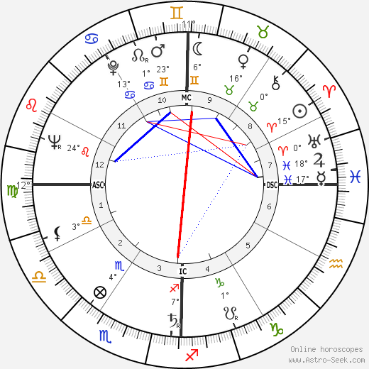 Louis Parrish tema natale, biography, Biografia da Wikipedia 2020, 2021