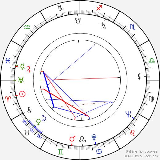 Monique Chaumette день рождения гороскоп, Monique Chaumette Натальная карта онлайн