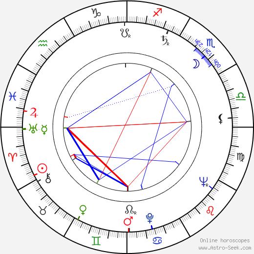 Oreste Lionello tema natale, oroscopo, Oreste Lionello oroscopi gratuiti, astrologia