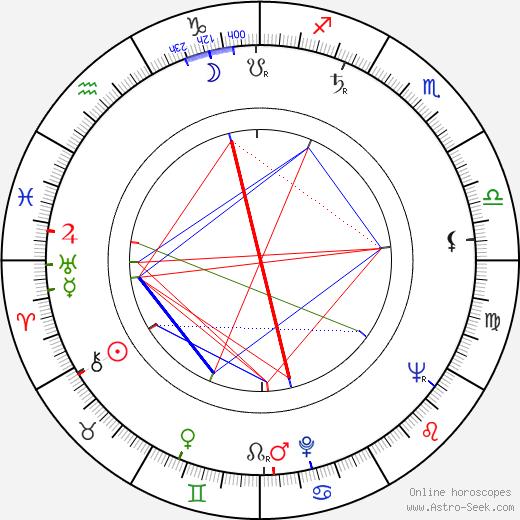 Ossi Runne tema natale, oroscopo, Ossi Runne oroscopi gratuiti, astrologia