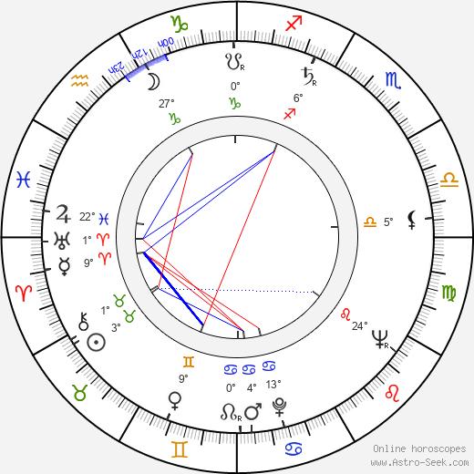 Pasqualino De Santis birth chart, biography, wikipedia 2019, 2020