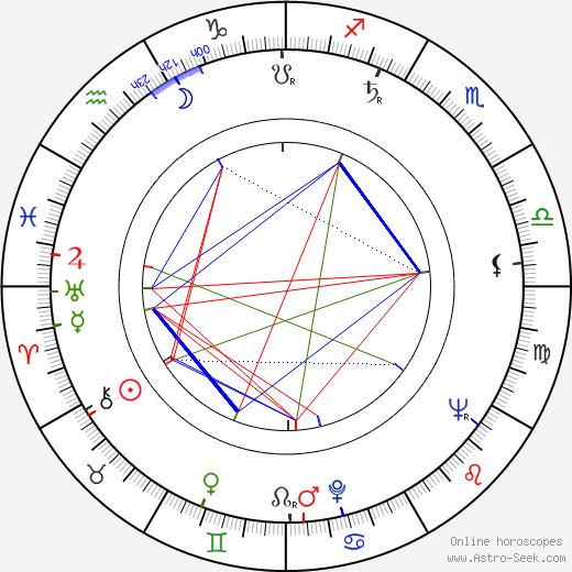 Pasqualino De Santis birth chart, Pasqualino De Santis astro natal horoscope, astrology