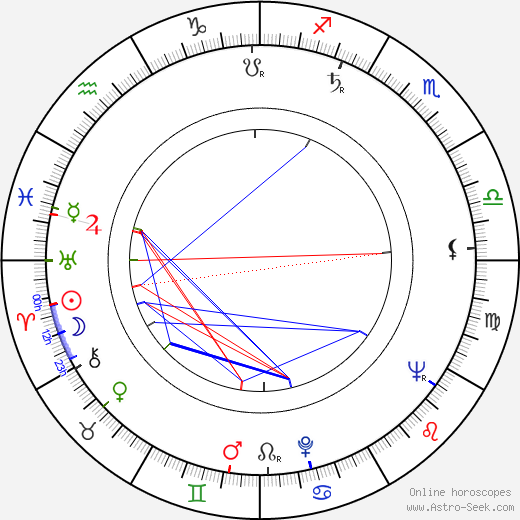 Rita Gam astro natal birth chart, Rita Gam horoscope, astrology