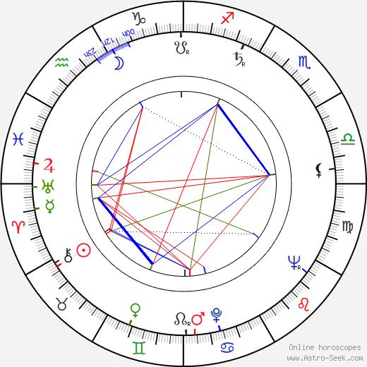 Tatsumi Kumashiro astro natal birth chart, Tatsumi Kumashiro horoscope, astrology