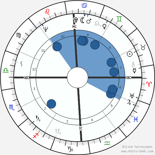 Joyce Collins wikipedia, horoscope, astrology, instagram