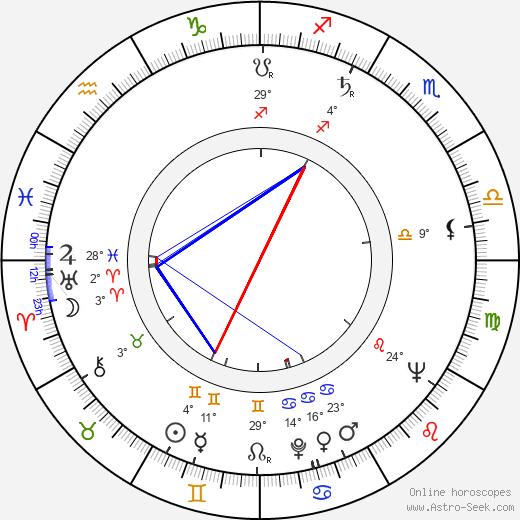 Julia Smith birth chart, biography, wikipedia 2019, 2020
