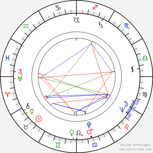 Martin Priest astro natal birth chart, Martin Priest horoscope, astrology