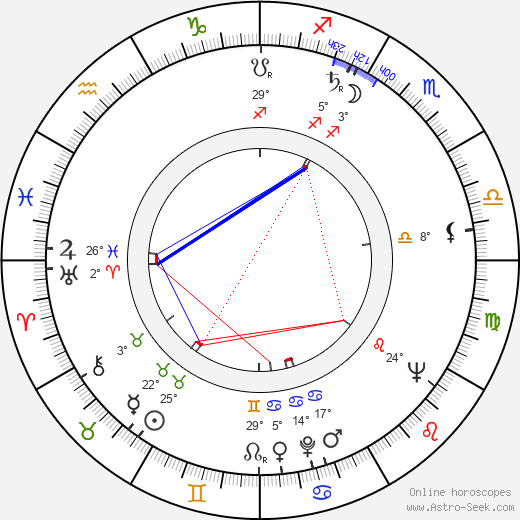Nyta Dover birth chart, biography, wikipedia 2018, 2019