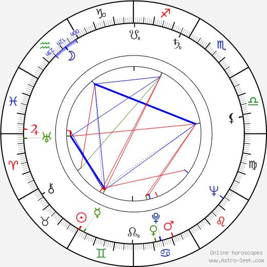 Phil Tucker tema natale, oroscopo, Phil Tucker oroscopi gratuiti, astrologia