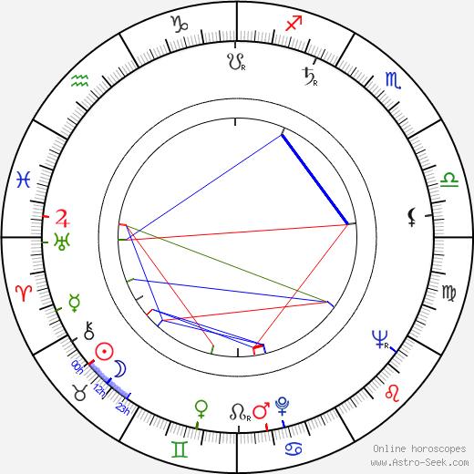 Ray Barrett astro natal birth chart, Ray Barrett horoscope, astrology