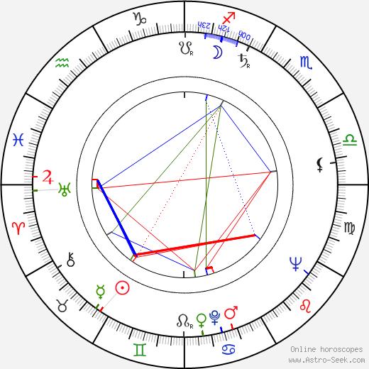 Renee Harmon astro natal birth chart, Renee Harmon horoscope, astrology