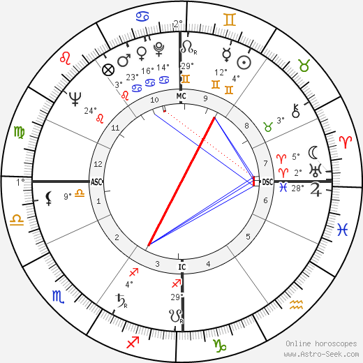 Simone Bidon birth chart, biography, wikipedia 2018, 2019