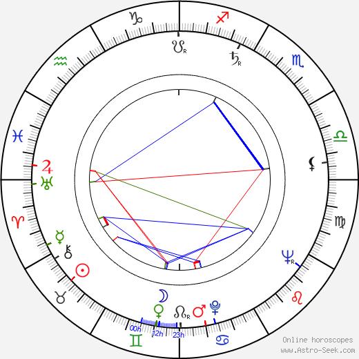 Tauno Yliruusi tema natale, oroscopo, Tauno Yliruusi oroscopi gratuiti, astrologia
