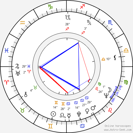 Alan Seymour birth chart, biography, wikipedia 2020, 2021