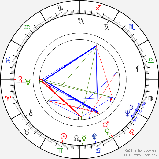 Alan Seymour birth chart, Alan Seymour astro natal horoscope, astrology