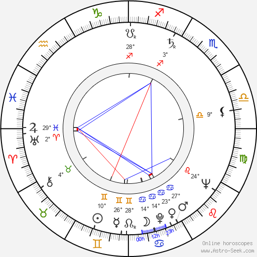 Dominique Blanchar birth chart, biography, wikipedia 2019, 2020