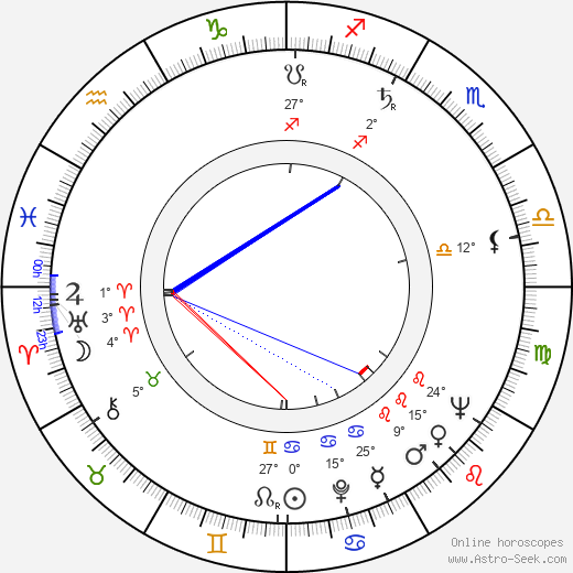 donald p  jacobs birth chart horoscope  date of birth  astro