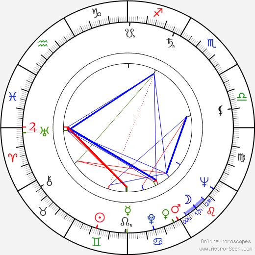 Geoffrey Palmer astro natal birth chart, Geoffrey Palmer horoscope, astrology