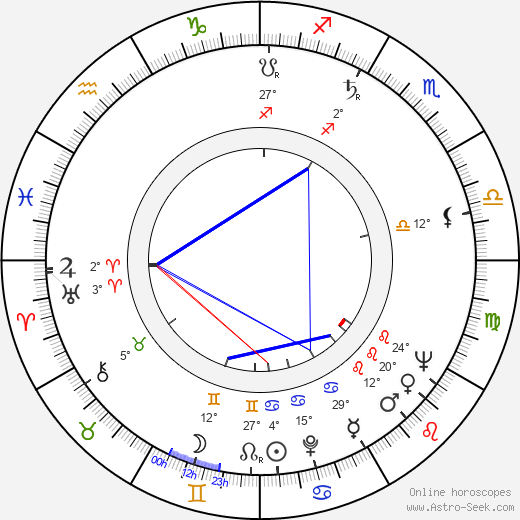 George McCowan birth chart, biography, wikipedia 2019, 2020