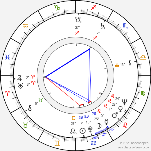 Harvey Vernon birth chart, biography, wikipedia 2020, 2021