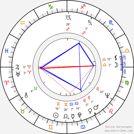 Jerry Stiller birth chart, biography, wikipedia 2016, 2017