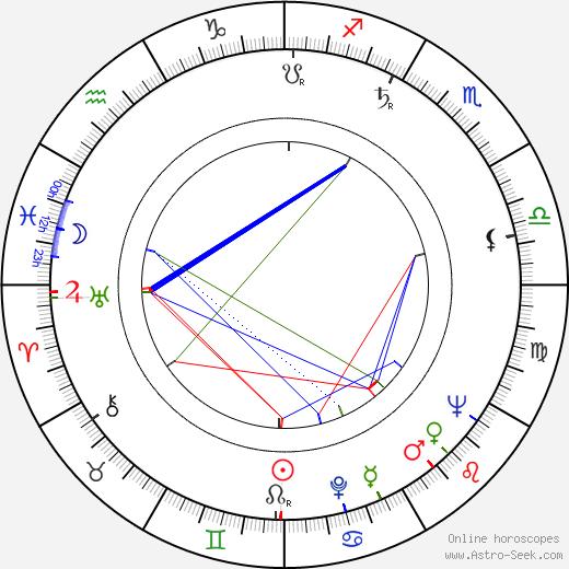 Margit Bara astro natal birth chart, Margit Bara horoscope, astrology