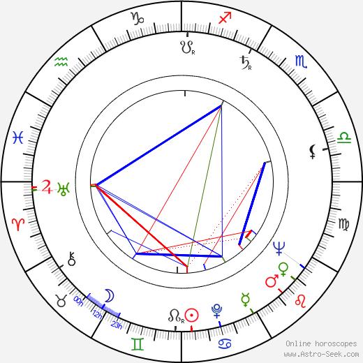 Olgerd Vorontsov astro natal birth chart, Olgerd Vorontsov horoscope, astrology