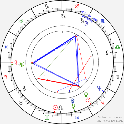 Zbyněk Brynych astro natal birth chart, Zbyněk Brynych horoscope, astrology