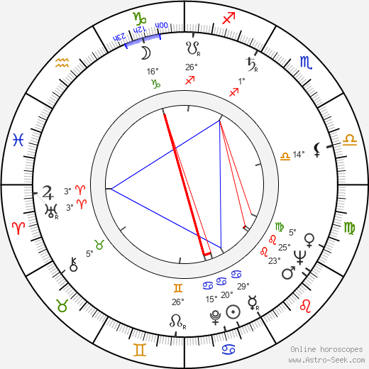 Arno Carlstedt birth chart, biography, wikipedia 2019, 2020