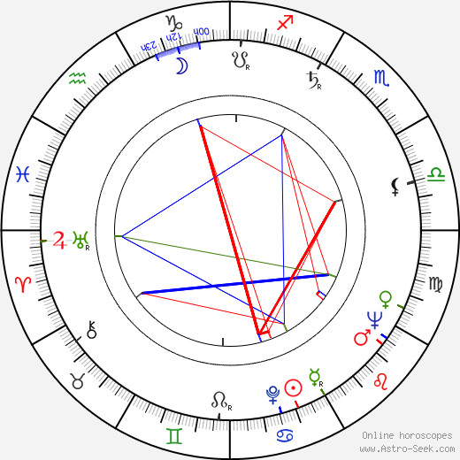 Arno Carlstedt birth chart, Arno Carlstedt astro natal horoscope, astrology