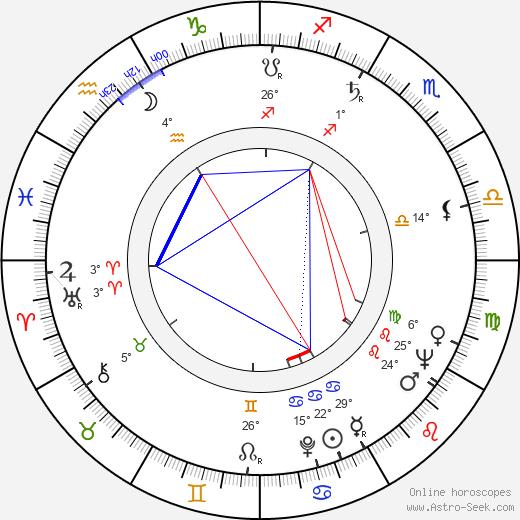 Carmen Zapata birth chart, biography, wikipedia 2020, 2021