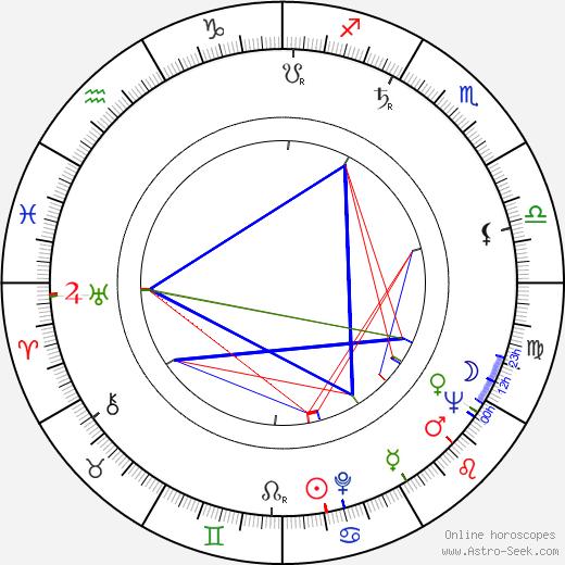 Carol Ohmart день рождения гороскоп, Carol Ohmart Натальная карта онлайн